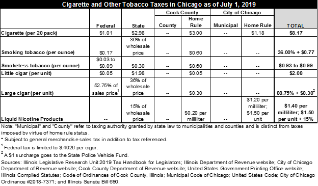illinois cigarette tax 2019
